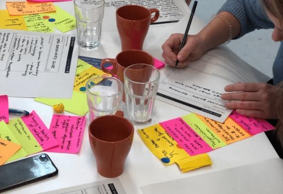 Ein Tisch volgestellt mit beschrifteten Dokumenten, Post-its und Kaffeetassen