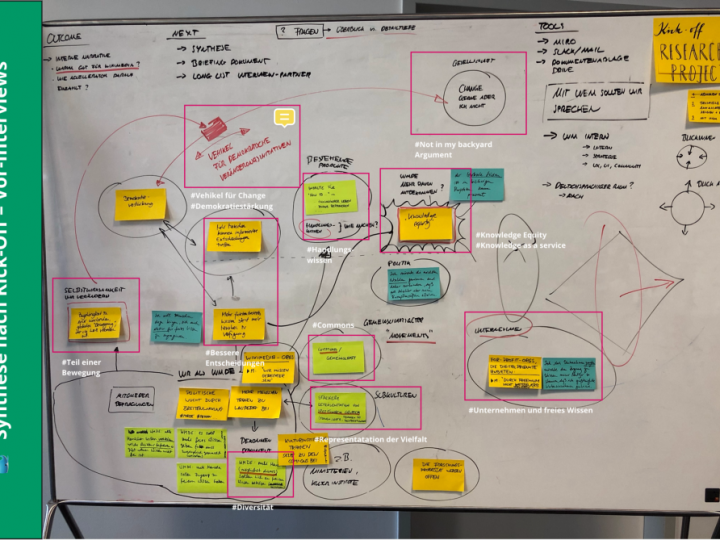 beschriftetes Whiteboard: Forschungsarbeit zu freies Wissen für den UNLOCK Accelerator