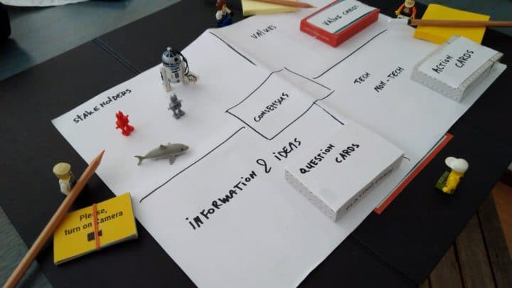 A prototype for the Unfrequently Asked Questions board/card game that were developed during the first week of the UNLOCK Accelerator 2020