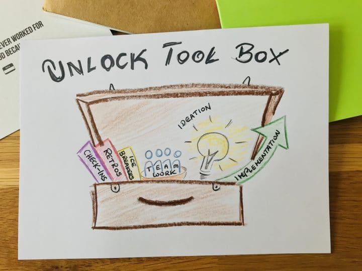 A simple sketch of a tool box - in this case a tool box of methods including Ideation, Implementation, teamwork and ice breakers