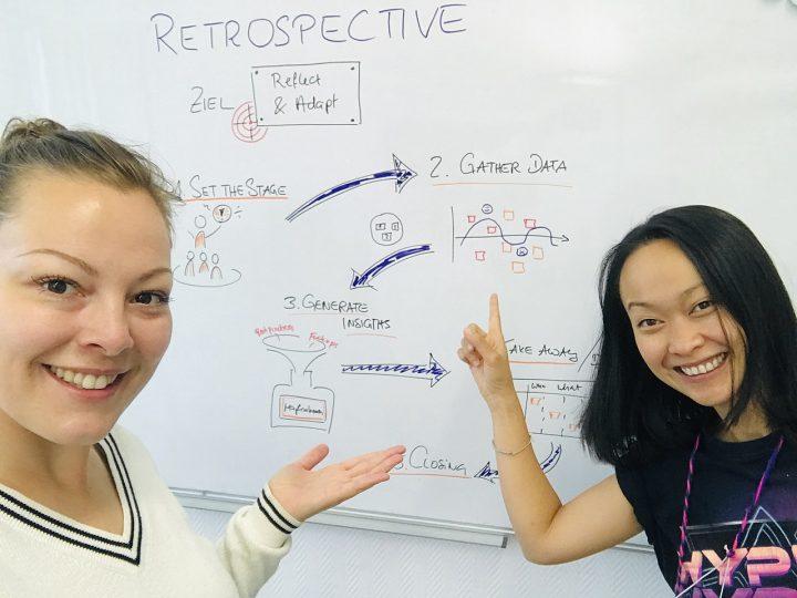 Das UNLOCK-Team bereitet die erste retrospective vor